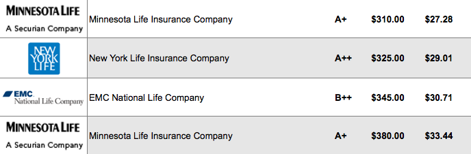 Sample 5 Year Term Life Insurance Rates
